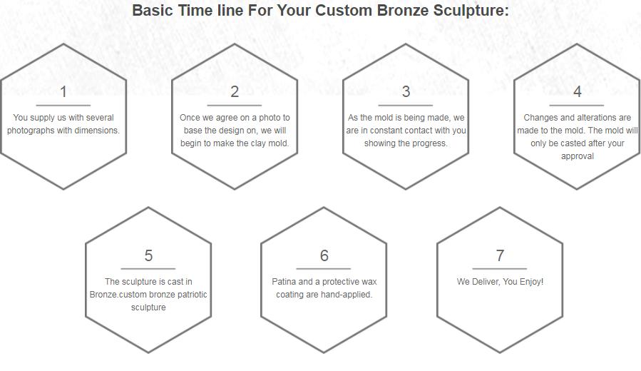 bronze custom sculpture for sale