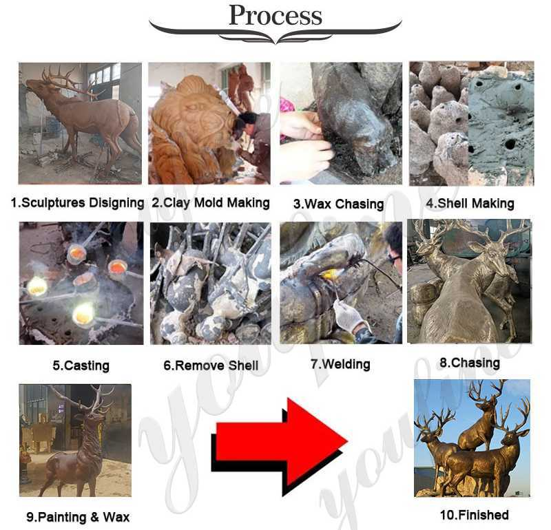 process of Outdoor Cast Bronze Flying Eagle Statue